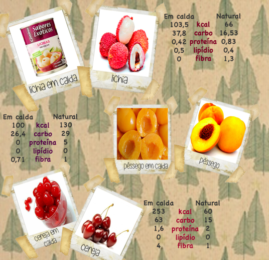 frutas natalinas